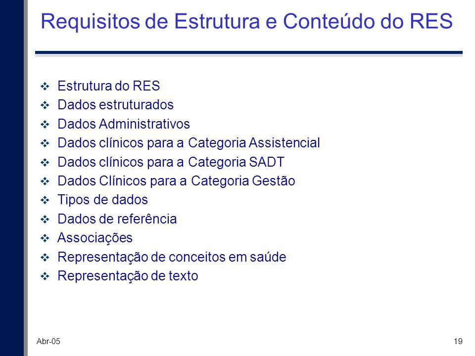 19 Abr-05 Requisitos de Estrutura e Conteúdo do RES Estrutura do RES Dados estruturados Dados Administrativos Dados clínicos para a Categoria Assisten