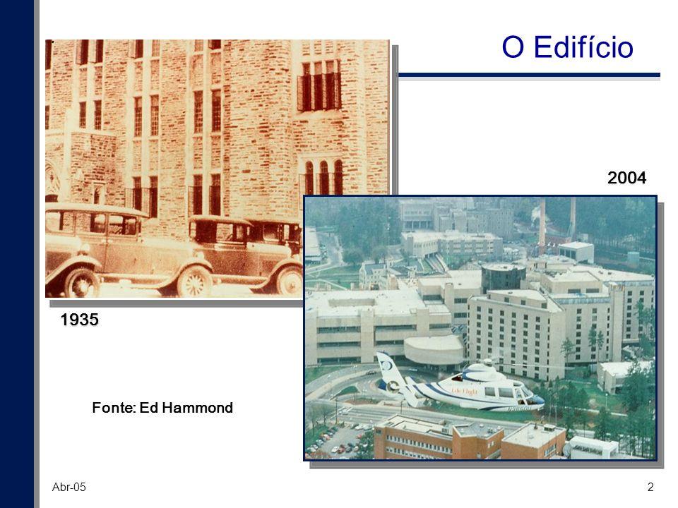2 Abr-05 1935 Fonte: Ed Hammond 2004 O Edifício