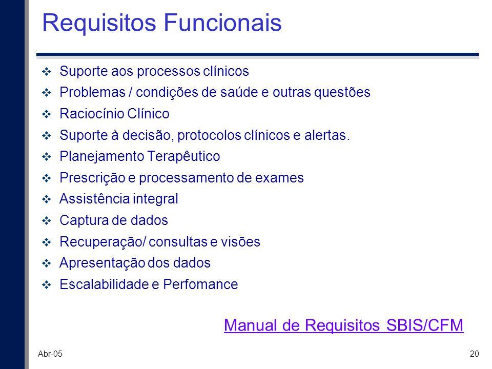 20 Abr-05 Requisitos Funcionais Suporte aos processos clínicos Problemas / condições de saúde e outras questões Raciocínio Clínico Suporte à decisão,