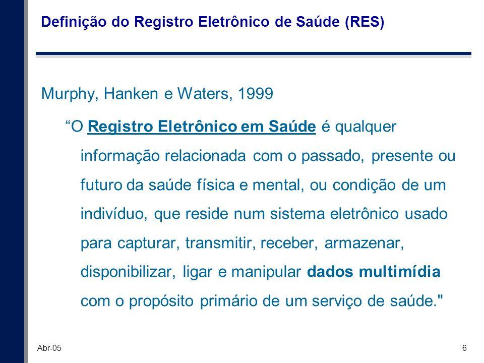 6 Abr-05 Definição do Registro Eletrônico de Saúde (RES) Murphy, Hanken e Waters, 1999 O Registro Eletrônico em Saúde é qualquer informação relacionad