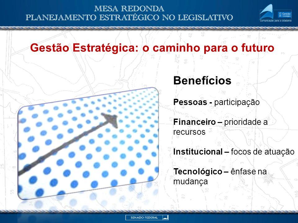 Gestão Estratégica: o caminho para o futuro Benefícios Pessoas - participação Financeiro – prioridade a recursos Institucional – focos de atuação Tecn