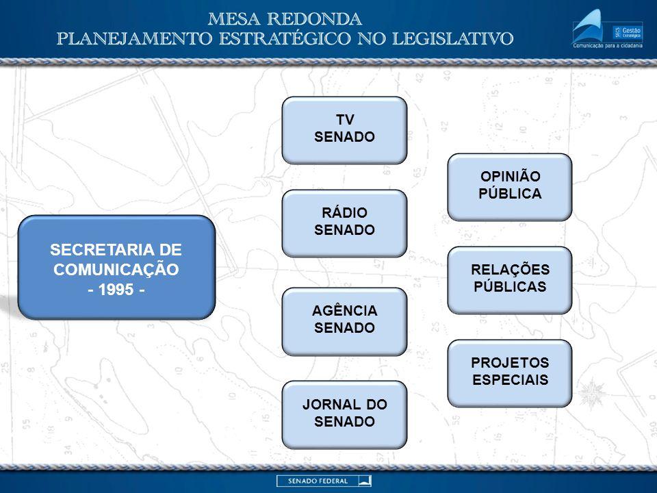 A Secretaria de Comunicação do Senado Federal avalia suas conquistas e se organiza para enfrentar os novos desafios.