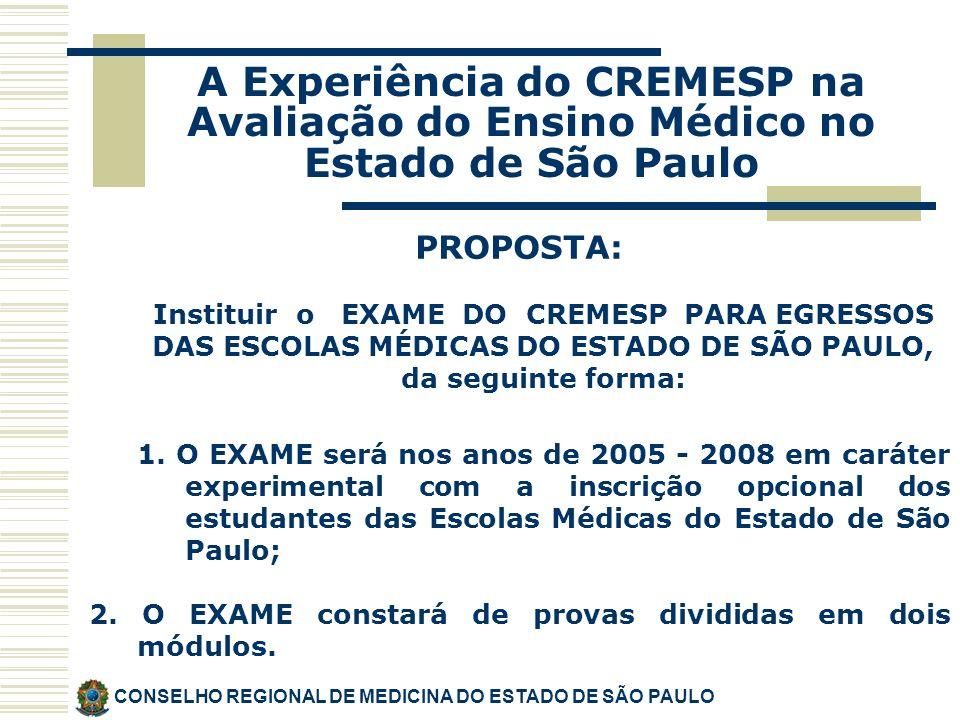 CONSELHO REGIONAL DE MEDICINA DO ESTADO DE SÃO PAULO A Experiência do CREMESP na Avaliação do Ensino Médico no Estado de São Paulo PROPOSTA: Instituir o EXAME DO CREMESP PARA EGRESSOS DAS ESCOLAS MÉDICAS DO ESTADO DE SÃO PAULO, da seguinte forma: 1.