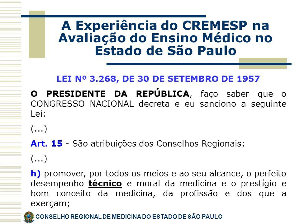 Avaliação dos Hospitais Escolas do Estado de São Paulo Departamento de Fiscalização (DEF) e Comissão de Pesquisa e Ensino Médico (COPEM) CONSELHO REGIONAL DE MEDICINA DO ESTADO DE SÃO PAULO A Experiência do CREMESP na Avaliação do Ensino Médico no Estado de São Paulo