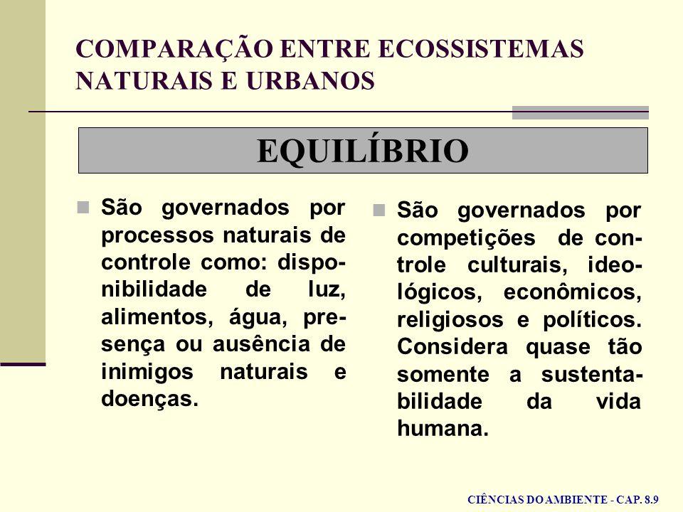 EQUILÍBRIO COMPARAÇÃO ENTRE ECOSSISTEMAS NATURAIS E URBANOS São governados por processos naturais de controle como: dispo- nibilidade de luz, alimento