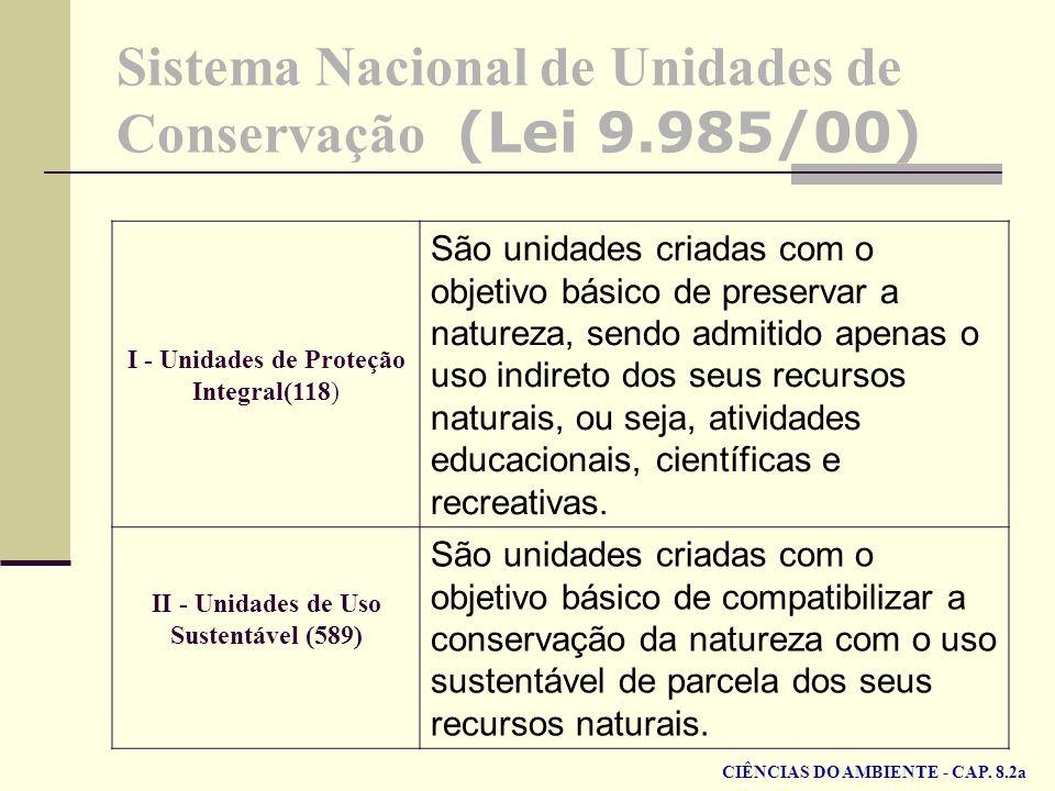 Sistema Nacional de Unidades de Conservação (Lei 9.985/00) I - Unidades de Proteção Integral(118) São unidades criadas com o objetivo básico de preser
