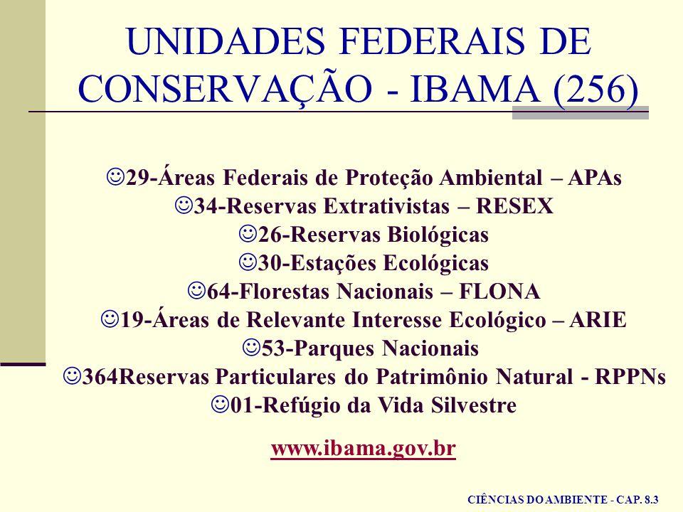 UNIDADES FEDERAIS DE CONSERVAÇÃO - IBAMA (256) J29-Áreas Federais de Proteção Ambiental – APAs J34-Reservas Extrativistas – RESEX J26-Reservas Biológi