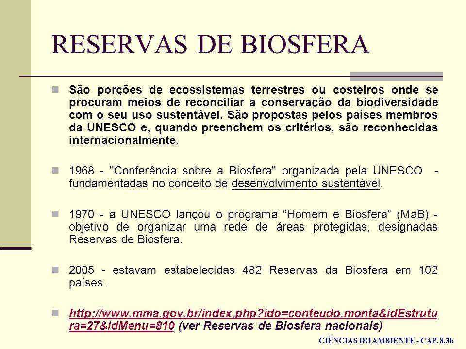 RESERVAS DE BIOSFERA São porções de ecossistemas terrestres ou costeiros onde se procuram meios de reconciliar a conservação da biodiversidade com o s