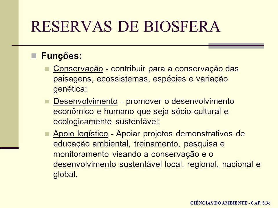 Funções: Conservação - contribuir para a conservação das paisagens, ecossistemas, espécies e variação genética; Desenvolvimento - promover o desenvolv