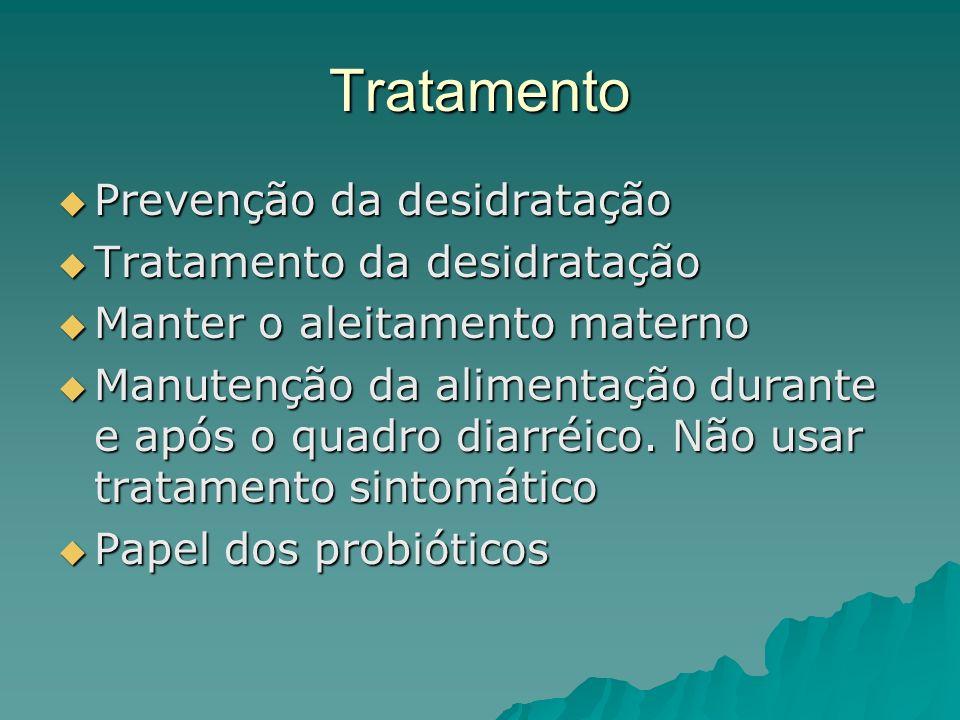 Prevenção da desidratação Prevenção da desidratação Tratamento da desidratação Tratamento da desidratação Manter o aleitamento materno Manter o aleitamento materno Manutenção da alimentação durante e após o quadro diarréico.