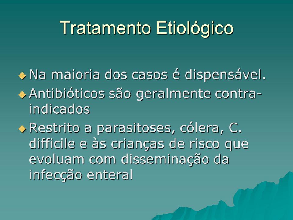 Tratamento Etiológico Na maioria dos casos é dispensável.