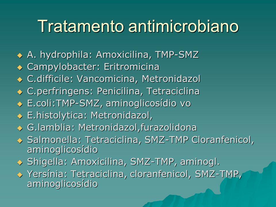 Tratamento antimicrobiano A.hydrophila: Amoxicilina, TMP-SMZ A.