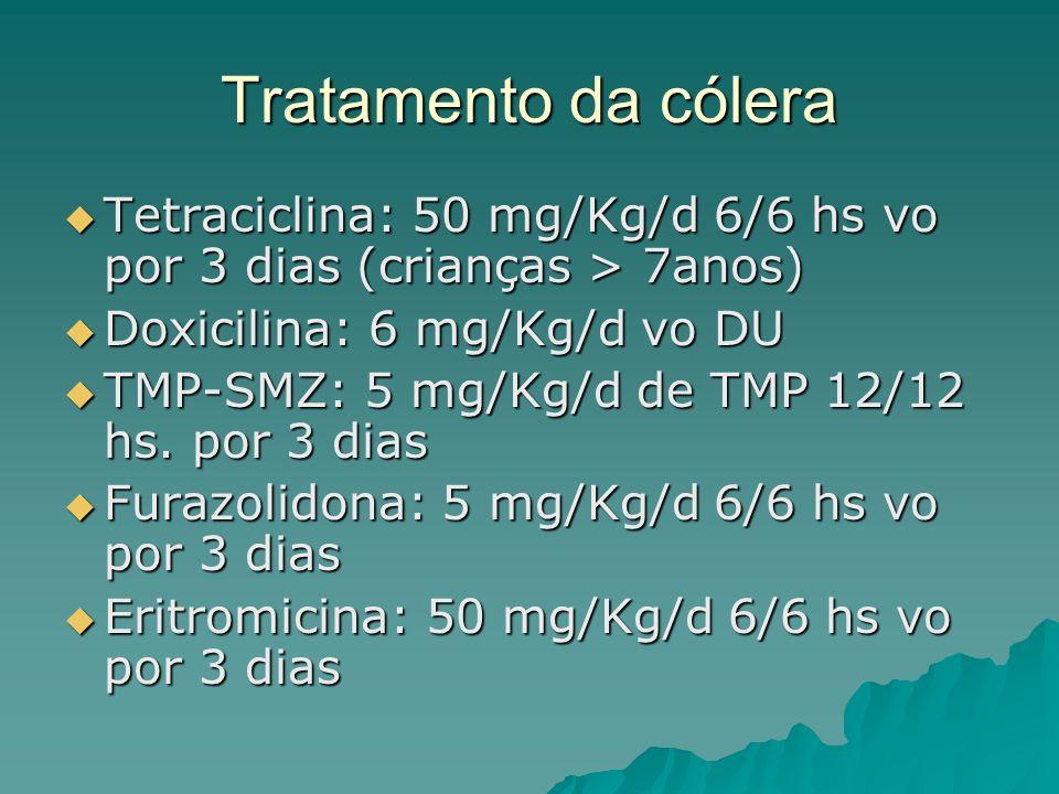 Tratamento da cólera Tetraciclina: 50 mg/Kg/d 6/6 hs vo por 3 dias (crianças > 7anos) Tetraciclina: 50 mg/Kg/d 6/6 hs vo por 3 dias (crianças > 7anos) Doxicilina: 6 mg/Kg/d vo DU Doxicilina: 6 mg/Kg/d vo DU TMP-SMZ: 5 mg/Kg/d de TMP 12/12 hs.