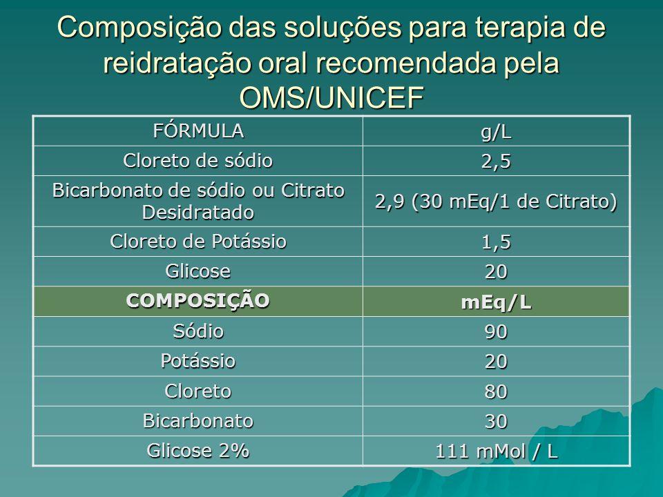 Composição das soluções para terapia de reidratação oral recomendada pela OMS/UNICEF FÓRMULA g/L Cloreto de sódio 2,5 Bicarbonato de sódio ou Citrato Desidratado 2,9 (30 mEq/1 de Citrato) Cloreto de Potássio 1,5 Glicose 20 COMPOSIÇÃO mEq/L Sódio 90 Potássio 20 Cloreto 80 Bicarbonato 30 Glicose 2% 111 mMol / L