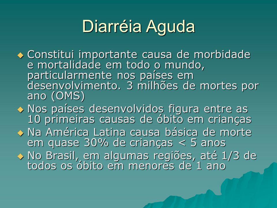 Diarréia Aguda Constitui importante causa de morbidade e mortalidade em todo o mundo, particularmente nos países em desenvolvimento.