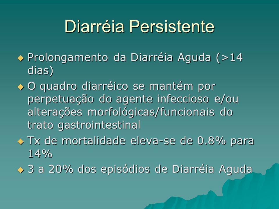 Diarréia Persistente Prolongamento da Diarréia Aguda (>14 dias) Prolongamento da Diarréia Aguda (>14 dias) O quadro diarréico se mantém por perpetuação do agente infeccioso e/ou alterações morfológicas/funcionais do trato gastrointestinal O quadro diarréico se mantém por perpetuação do agente infeccioso e/ou alterações morfológicas/funcionais do trato gastrointestinal Tx de mortalidade eleva-se de 0.8% para 14% Tx de mortalidade eleva-se de 0.8% para 14% 3 a 20% dos episódios de Diarréia Aguda 3 a 20% dos episódios de Diarréia Aguda