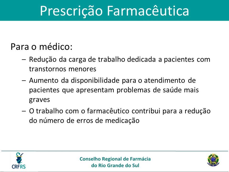 Para o médico: –Redução da carga de trabalho dedicada a pacientes com transtornos menores –Aumento da disponibilidade para o atendimento de pacientes