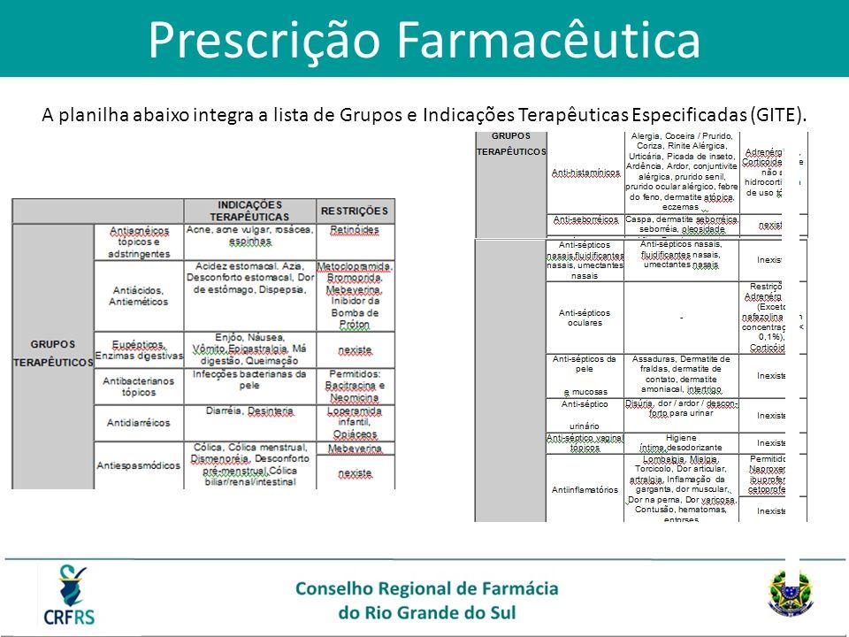 A planilha abaixo integra a lista de Grupos e Indicações Terapêuticas Especificadas (GITE). Prescrição Farmacêutica