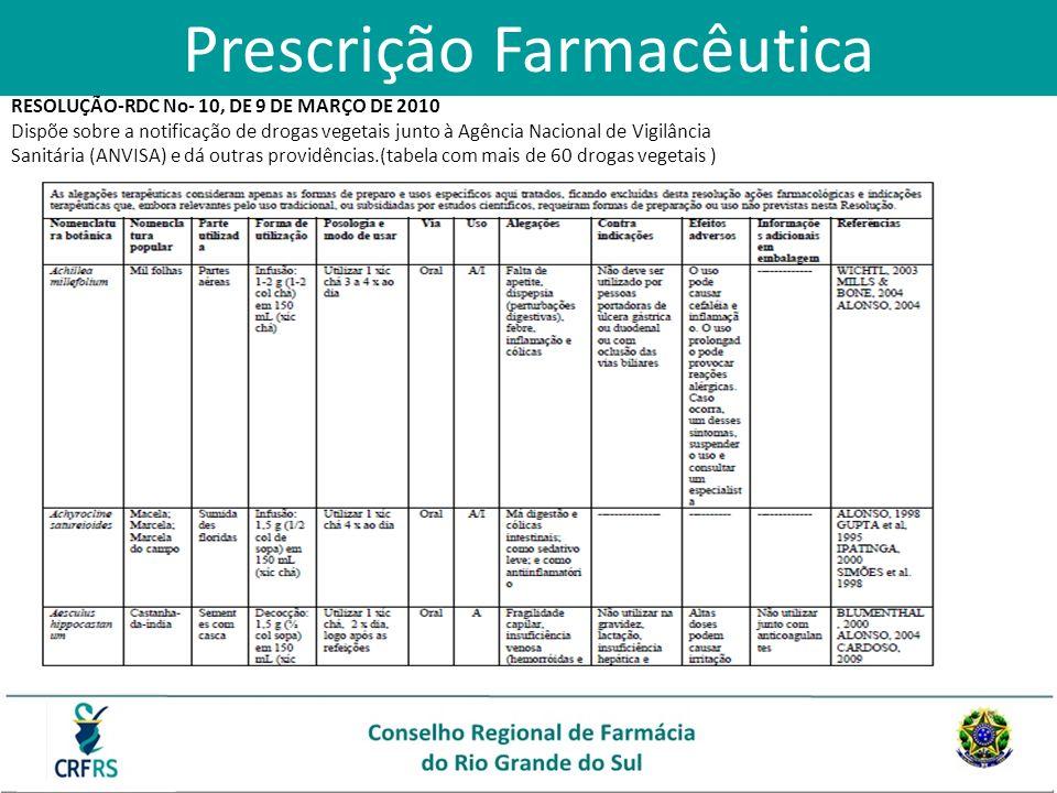 RESOLUÇÃO-RDC No- 10, DE 9 DE MARÇO DE 2010 Dispõe sobre a notificação de drogas vegetais junto à Agência Nacional de Vigilância Sanitária (ANVISA) e
