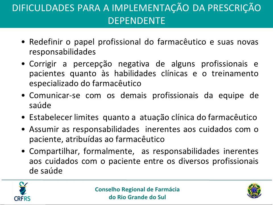 DIFICULDADES PARA A IMPLEMENTAÇÃO DA PRESCRIÇÃO DEPENDENTE Redefinir o papel profissional do farmacêutico e suas novas responsabilidades Corrigir a pe
