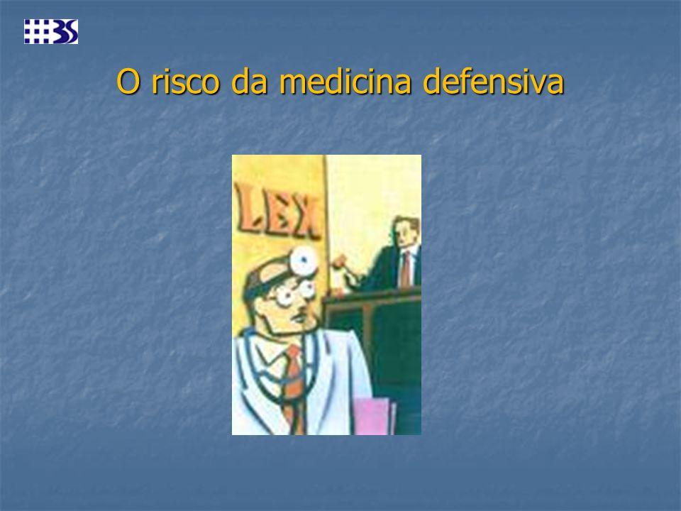 O risco da medicina defensiva