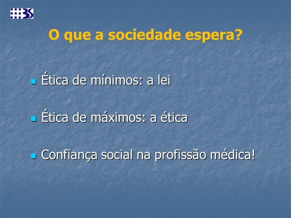 O que a sociedade espera? Ética de mínimos: a lei Ética de mínimos: a lei Ética de máximos: a ética Ética de máximos: a ética Confiança social na prof