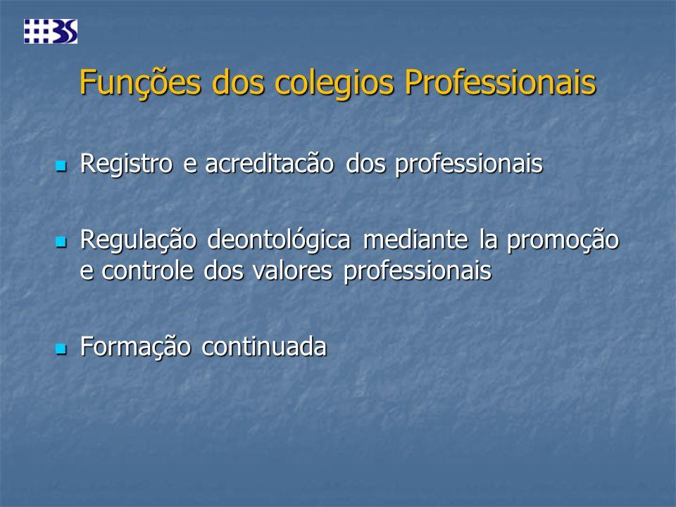 Funções dos colegios Professionais Registro e acreditacão dos professionais Registro e acreditacão dos professionais Regulação deontológica mediante l