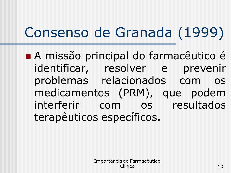Importância do Farmacêutico Clínico10 Consenso de Granada (1999) A missão principal do farmacêutico é identificar, resolver e prevenir problemas relac
