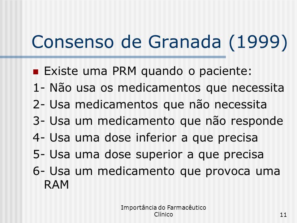 Importância do Farmacêutico Clínico11 Consenso de Granada (1999) Existe uma PRM quando o paciente: 1- Não usa os medicamentos que necessita 2- Usa med
