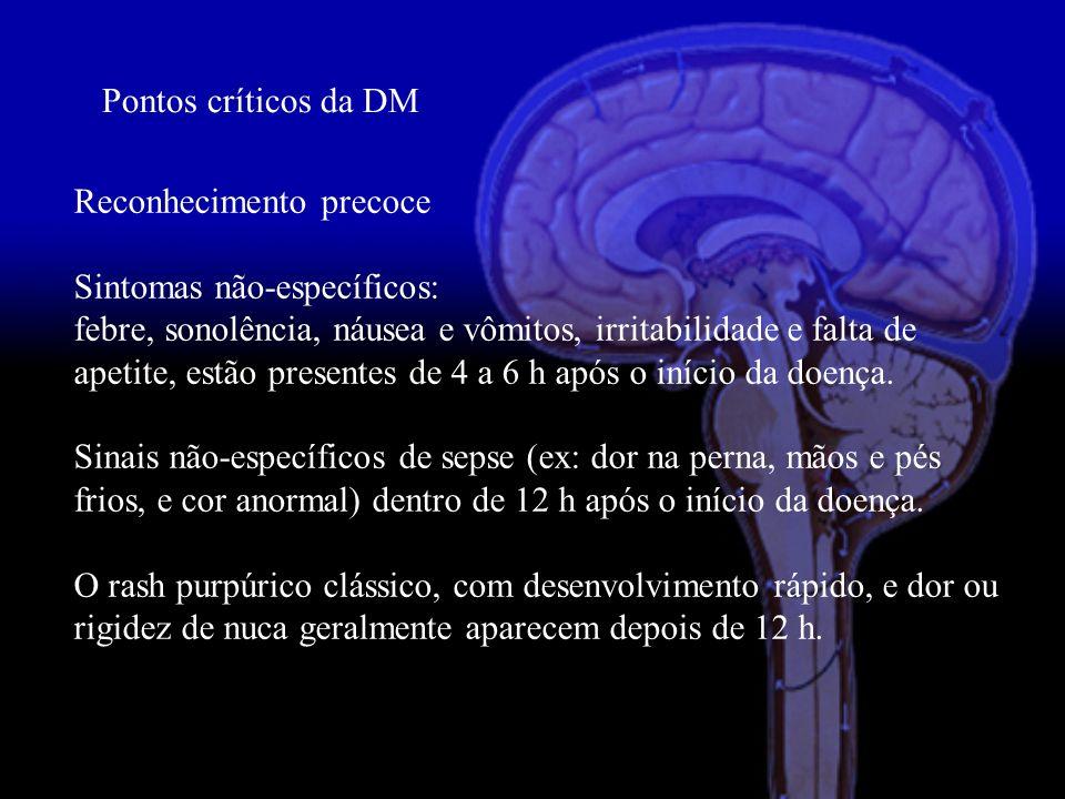 Reconhecimento precoce Sintomas não-específicos: febre, sonolência, náusea e vômitos, irritabilidade e falta de apetite, estão presentes de 4 a 6 h ap