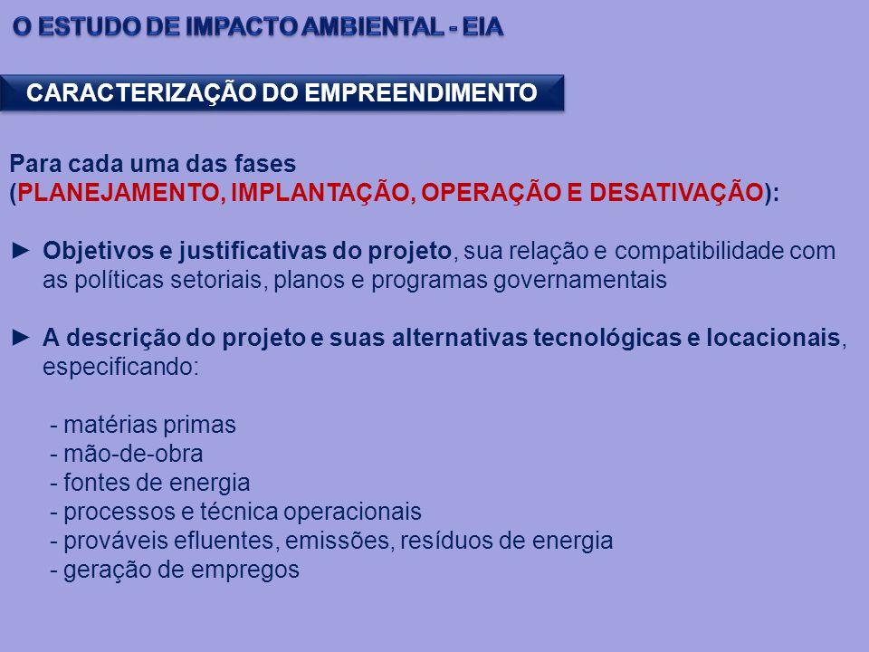 Para cada uma das fases (PLANEJAMENTO, IMPLANTAÇÃO, OPERAÇÃO E DESATIVAÇÃO): Objetivos e justificativas do projeto, sua relação e compatibilidade com