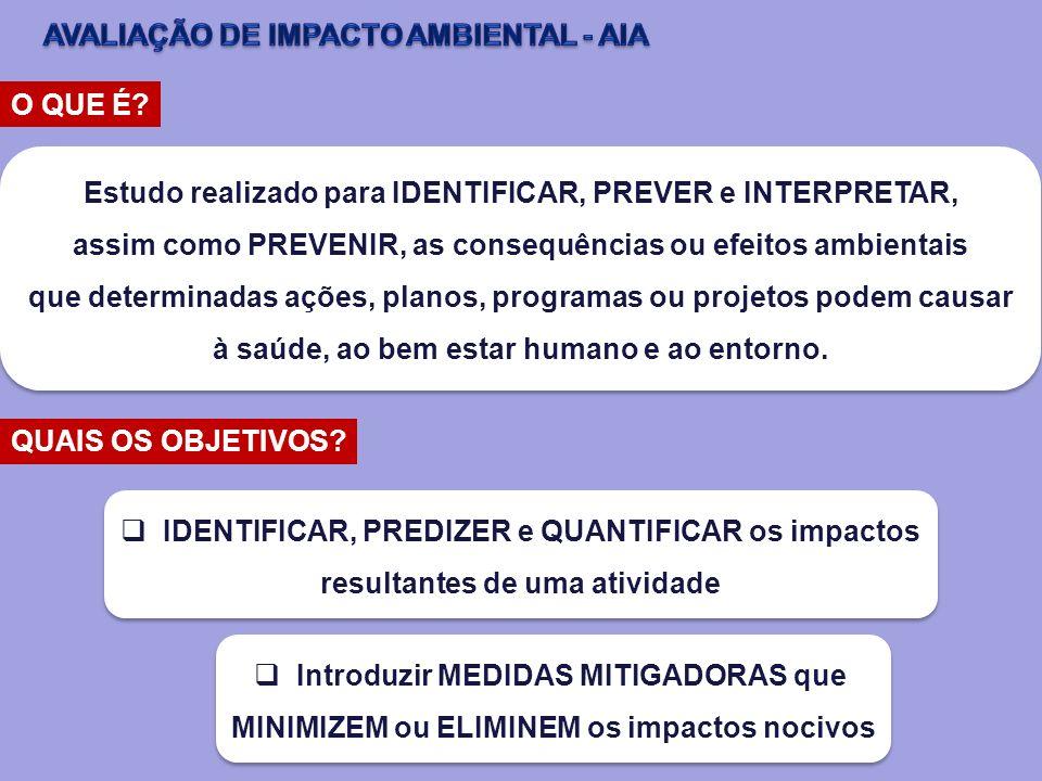 Estudo realizado para IDENTIFICAR, PREVER e INTERPRETAR, assim como PREVENIR, as consequências ou efeitos ambientais que determinadas ações, planos, p