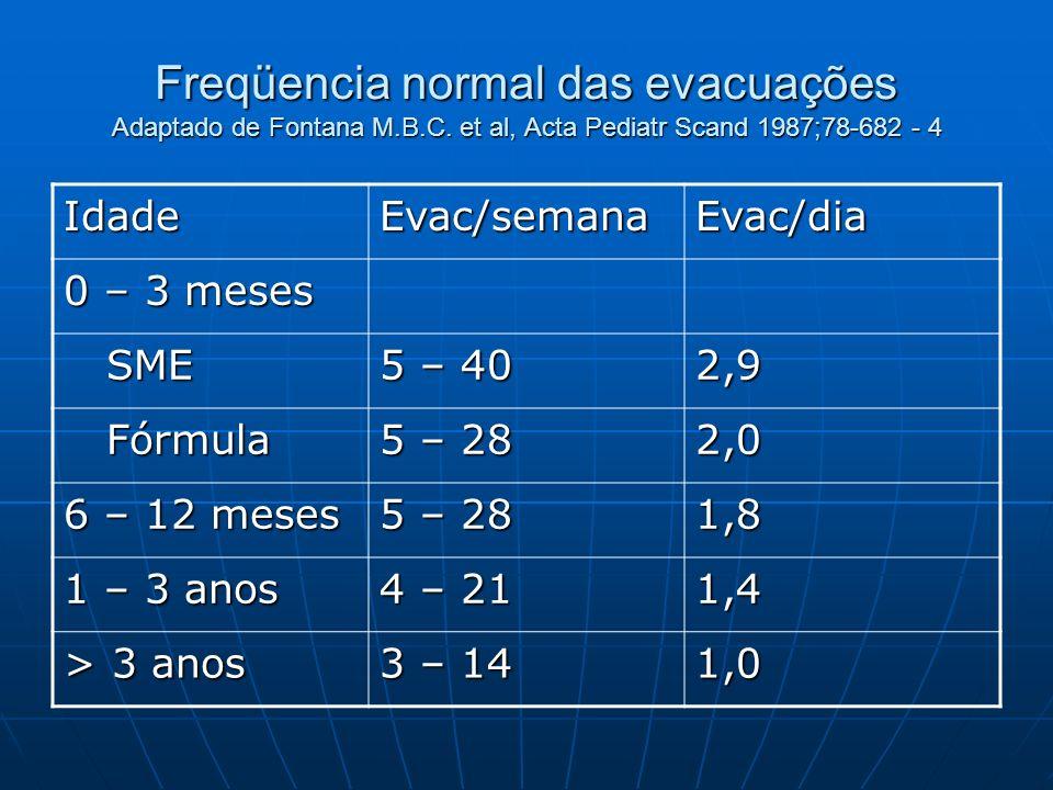 Freqüencia normal das evacuações Adaptado de Fontana M.B.C. et al, Acta Pediatr Scand 1987;78-682 - 4 IdadeEvac/semanaEvac/dia 0 – 3 meses SME SME 5 –