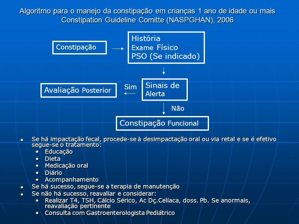 Algoritmo para o manejo da constipação em crianças 1 ano de idade ou mais Constipation Guideline Comitte (NASPGHAN), 2006 Se há impactação fecal, proc