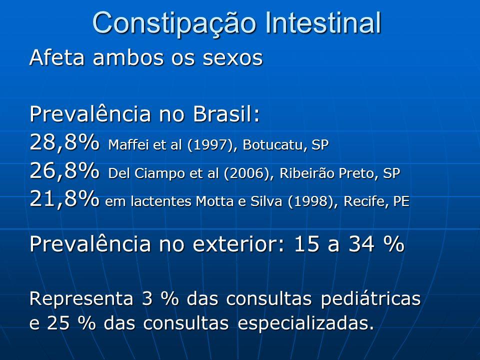 Constipação Intestinal Afeta ambos os sexos Prevalência no Brasil: 28,8% Maffei et al (1997), Botucatu, SP 26,8% Del Ciampo et al (2006), Ribeirão Pre