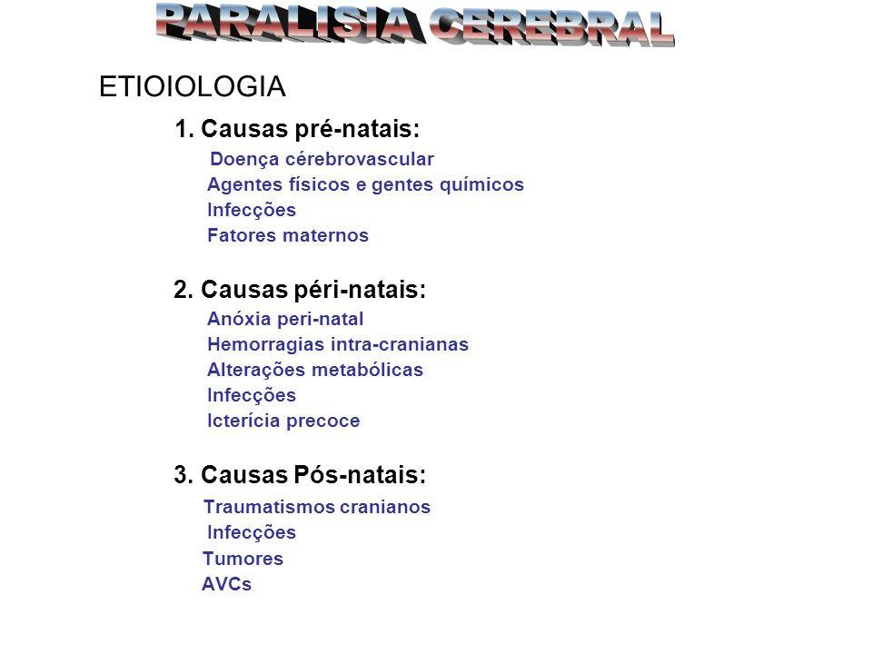 ETIOIOLOGIA 1. Causas pré-natais: Doença cérebrovascular Agentes físicos e gentes químicos Infecções Fatores maternos 2. Causas péri-natais: Anóxia pe