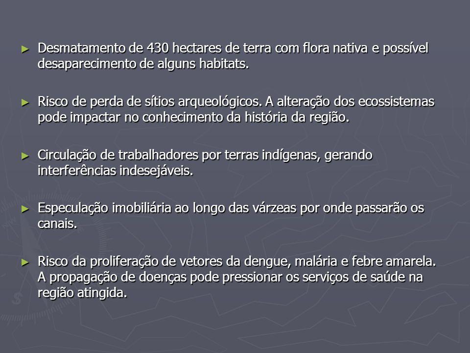 Bibliografia Anônimos.TRANSPOSIÇÃO DO RIO SÃO FRANCISCO.