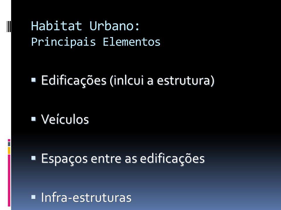 Habitat Urbano: Principais Elementos Edificações (inlcui a estrutura) Edificações (inlcui a estrutura) Veículos Veículos Espaços entre as edificações