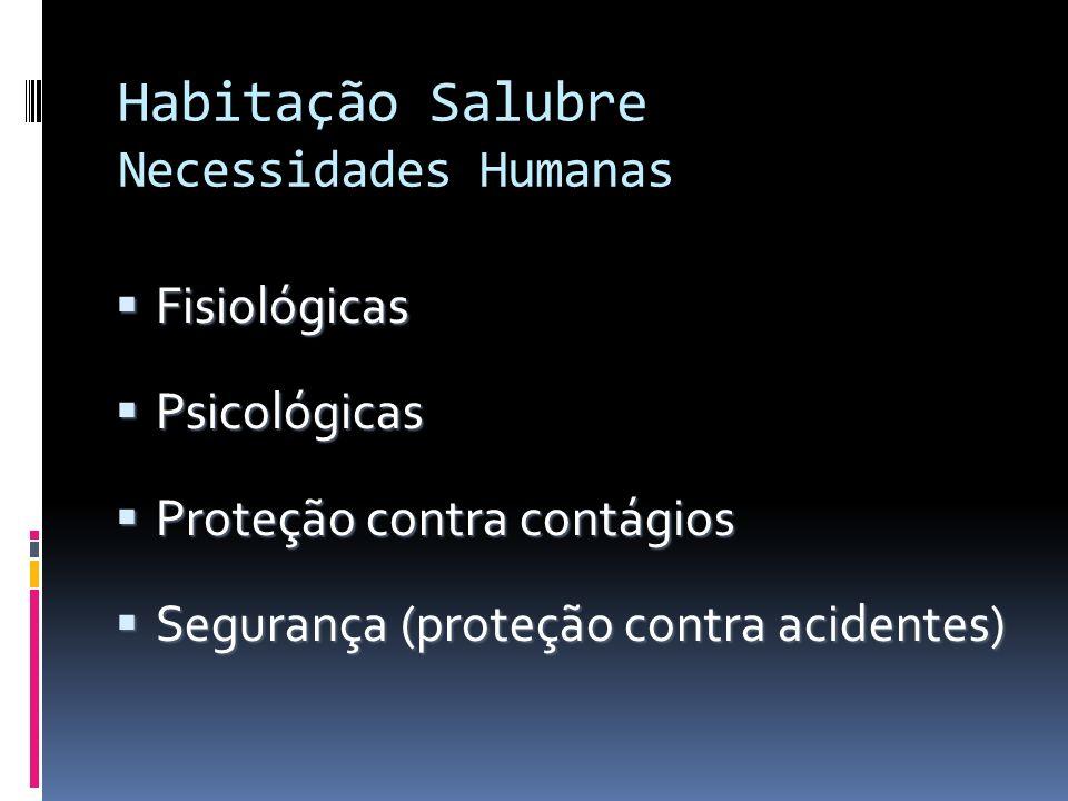Habitação Salubre Necessidades Humanas Fisiológicas Fisiológicas Psicológicas Psicológicas Proteção contra contágios Proteção contra contágios Seguran
