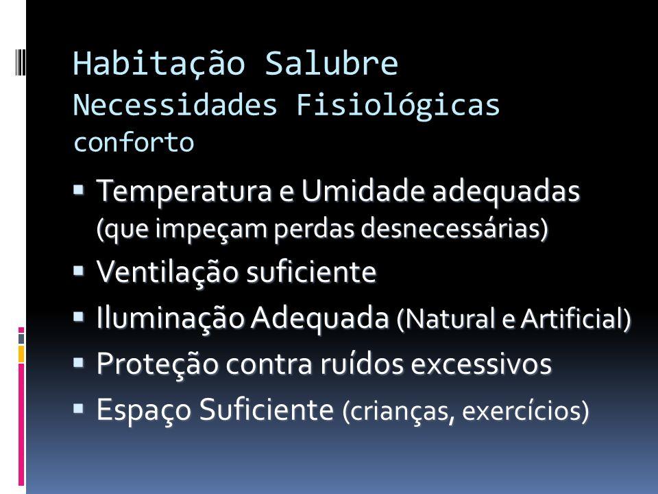 Habitação Salubre Necessidades Fisiológicas conforto Temperatura e Umidade adequadas (que impeçam perdas desnecessárias) Temperatura e Umidade adequad