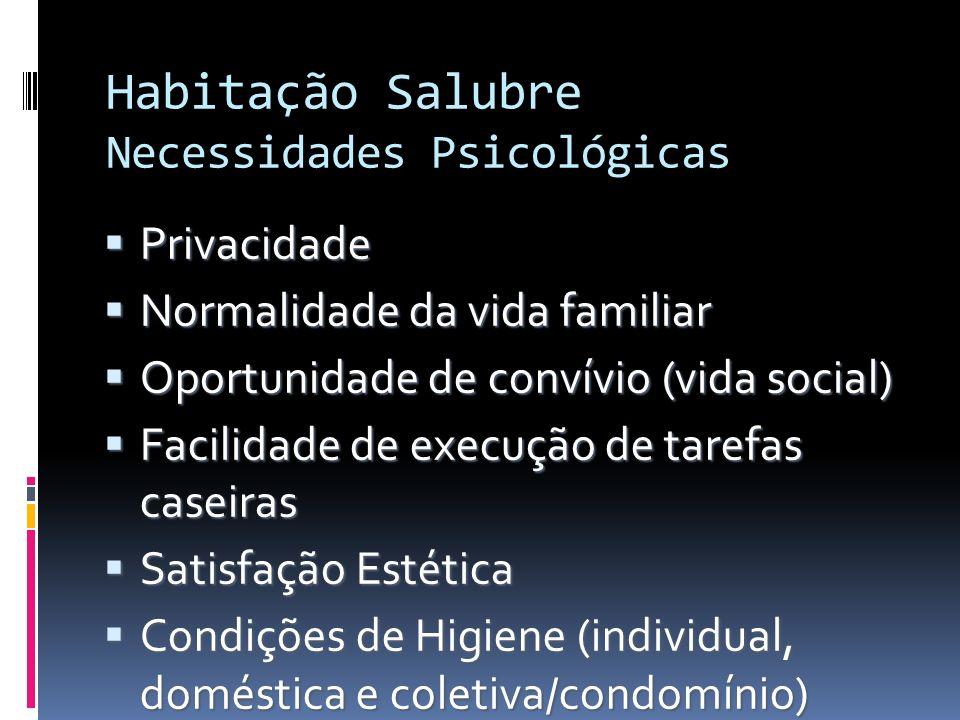 Habitação Salubre Necessidades Psicológicas Privacidade Privacidade Normalidade da vida familiar Normalidade da vida familiar Oportunidade de convívio