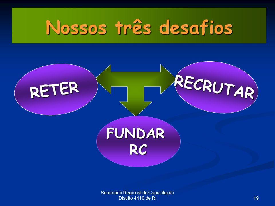 19 Seminário Regional de Capacitação Distrito 4410 de RI Nossos três desafios RECRUTAR RETER FUNDARRC