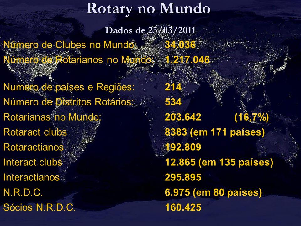 4 Seminário Regional de Capacitação Distrito 4410 de RI Rotary no Mundo Dados de 25/03/2011 Número de Clubes no Mundo:34.036 Número de Rotarianos no M