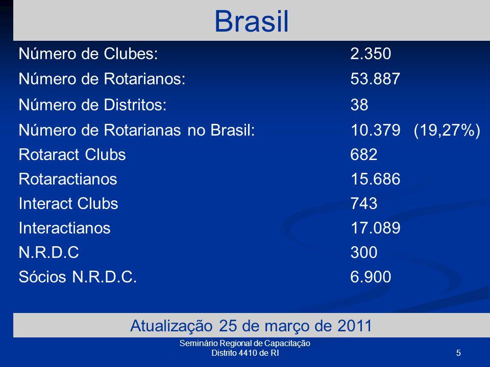 5 Seminário Regional de Capacitação Distrito 4410 de RI Brasil Número de Clubes:2.350 Número de Rotarianos:53.887 Número de Distritos:38 Número de Rot