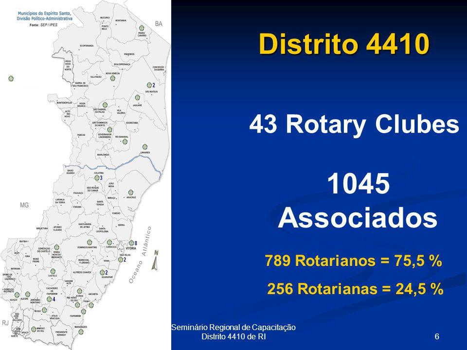 6 Seminário Regional de Capacitação Distrito 4410 de RI Distrito 4410 43 Rotary Clubes 1045 Associados 789 Rotarianos = 75,5 % 256 Rotarianas = 24,5 %