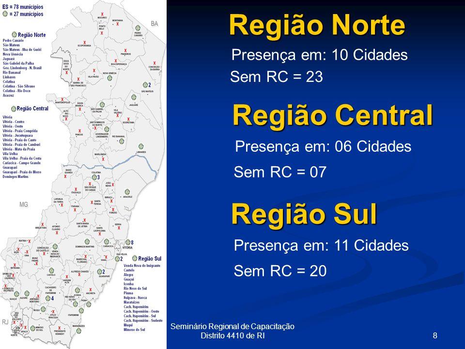 8 Seminário Regional de Capacitação Distrito 4410 de RI Região Sul Presença em: 11 Cidades Sem RC = 20 Região Norte Presença em: 10 Cidades Sem RC = 2