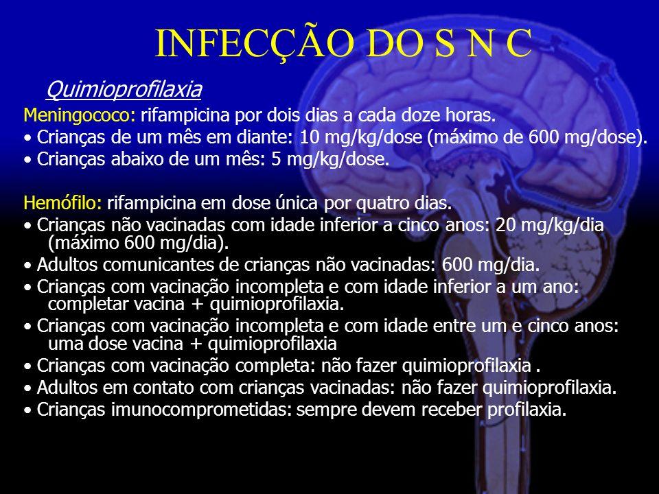 INFECÇÃO DO S N C Meningococo: rifampicina por dois dias a cada doze horas.