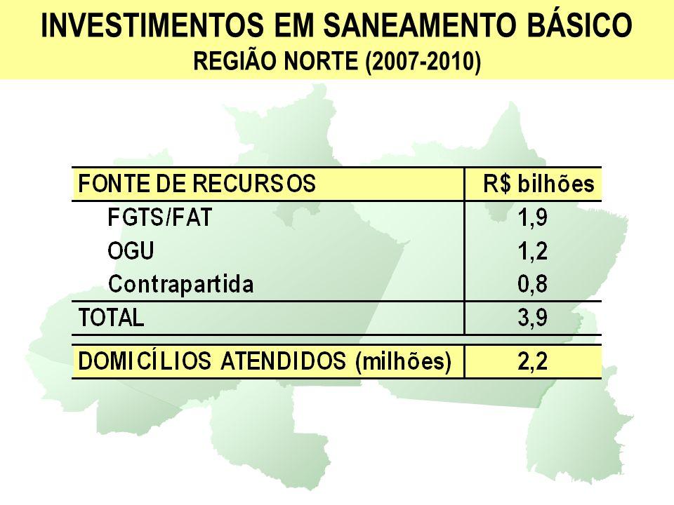 INVESTIMENTOS EM SANEAMENTO BÁSICO REGIÃO NORTE (2007-2010)