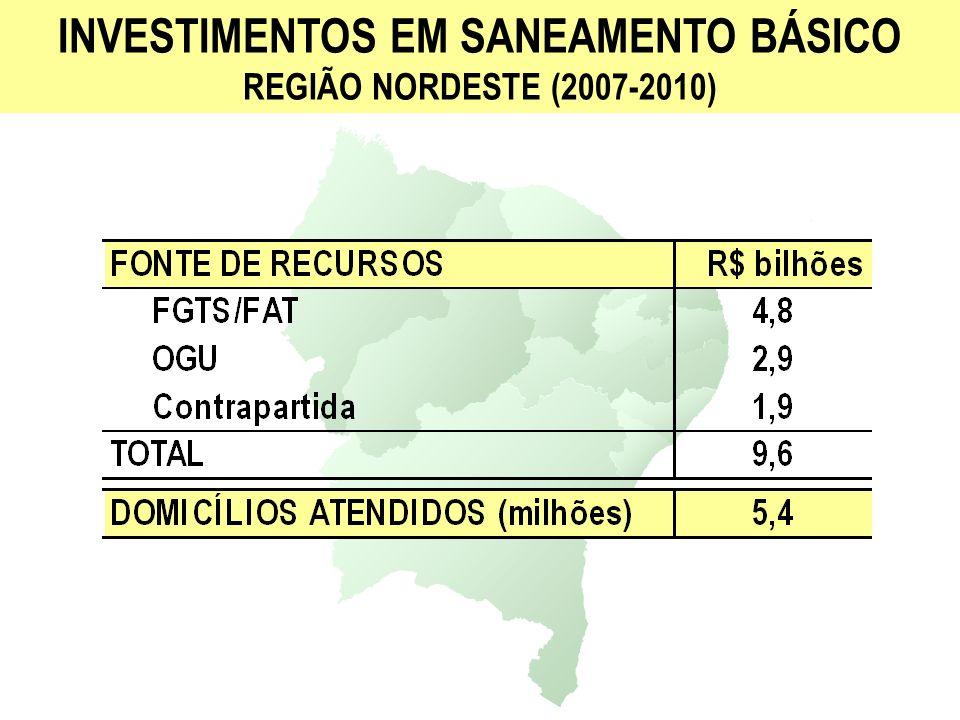 INVESTIMENTOS EM SANEAMENTO BÁSICO REGIÃO NORDESTE (2007-2010)