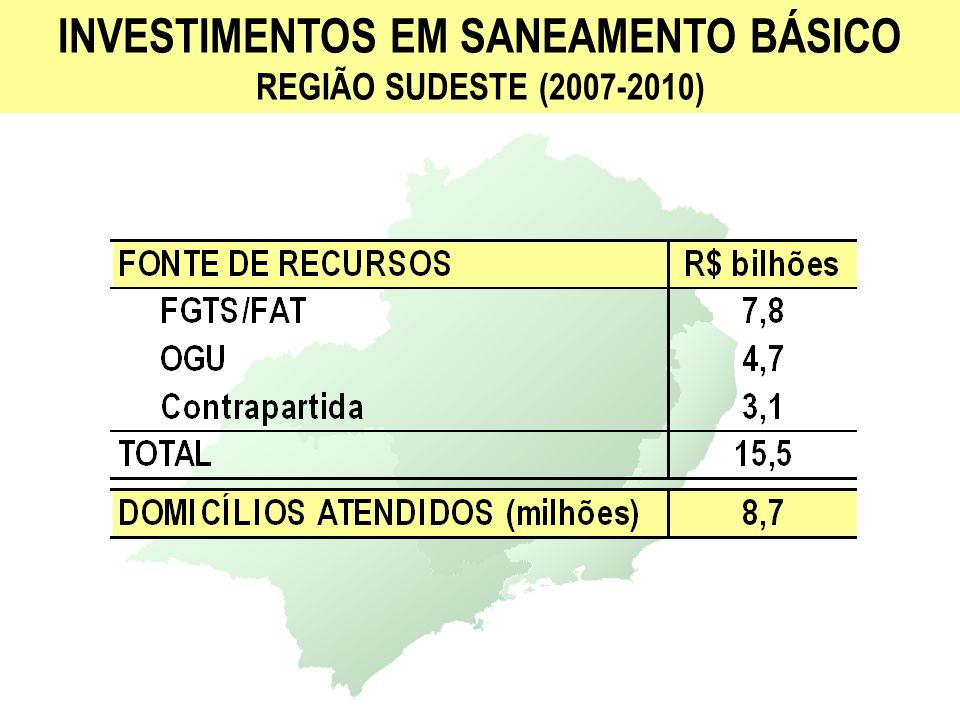 INVESTIMENTOS EM SANEAMENTO BÁSICO REGIÃO SUDESTE (2007-2010)